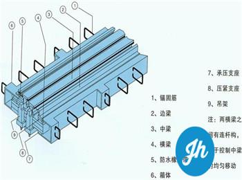 hsjunhong.com